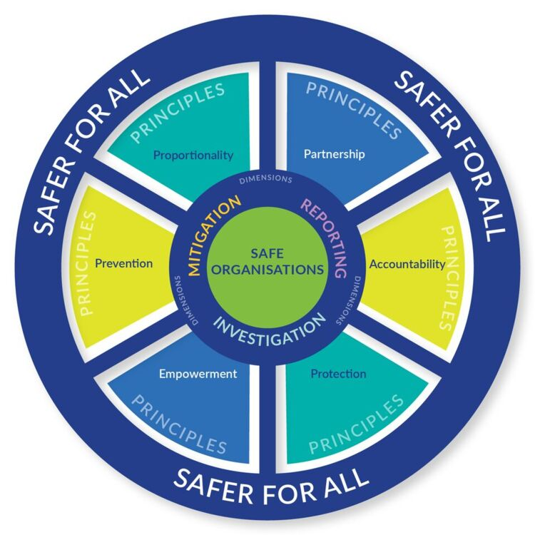 Safer for All principles and dimensions